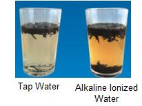 Tap Water vs Alkaline Water: Tea Experiment